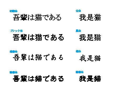 ◆日本語と中国語(簡体字)の組版問題①