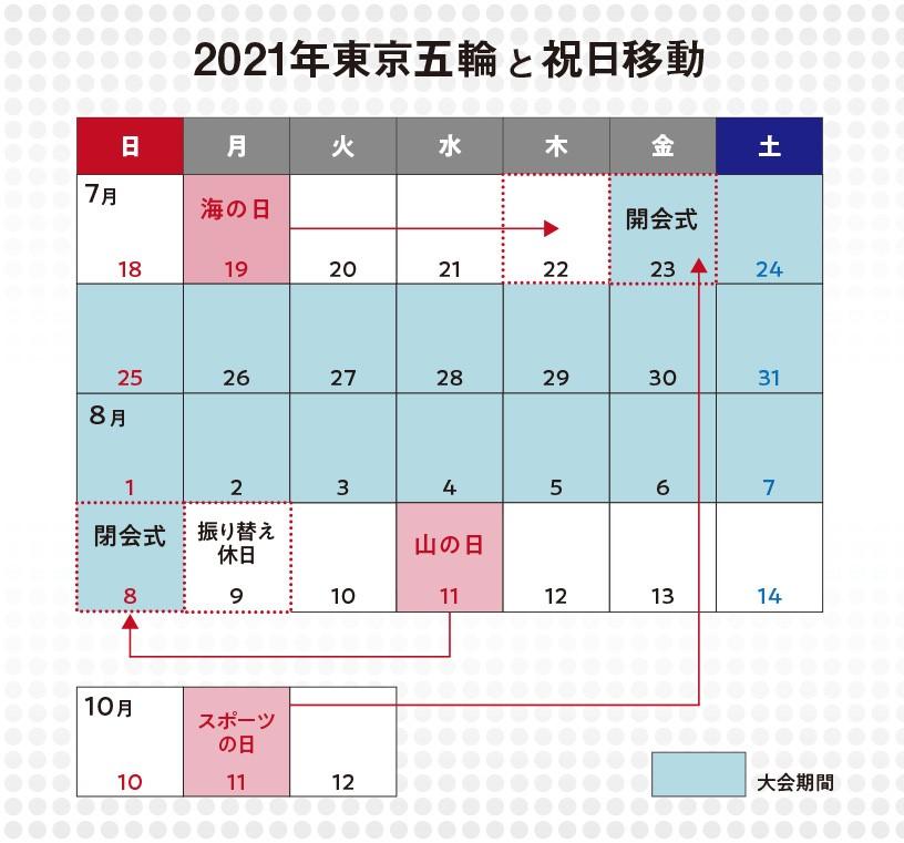 ◆カレンダーに関する話題2題~ 「カレンダーの日」 「2021年の祝日が変わります」